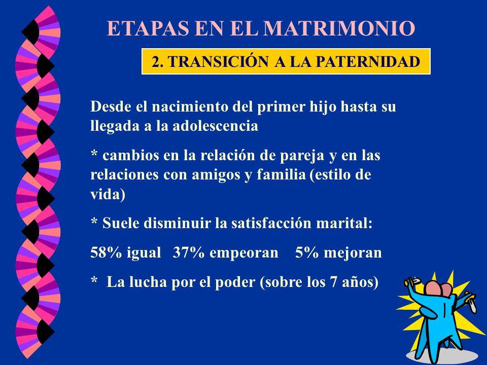 ETAPAS EN EL MATRIMONIO 2. TRANSICIÓN A LA PATERNIDAD Desde el nacimiento del primer hijo hasta su llegada a la adolescencia * cambios en la relación