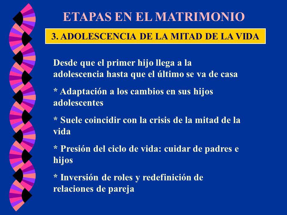 ETAPAS EN EL MATRIMONIO 3. ADOLESCENCIA DE LA MITAD DE LA VIDA Desde que el primer hijo llega a la adolescencia hasta que el último se va de casa * Ad