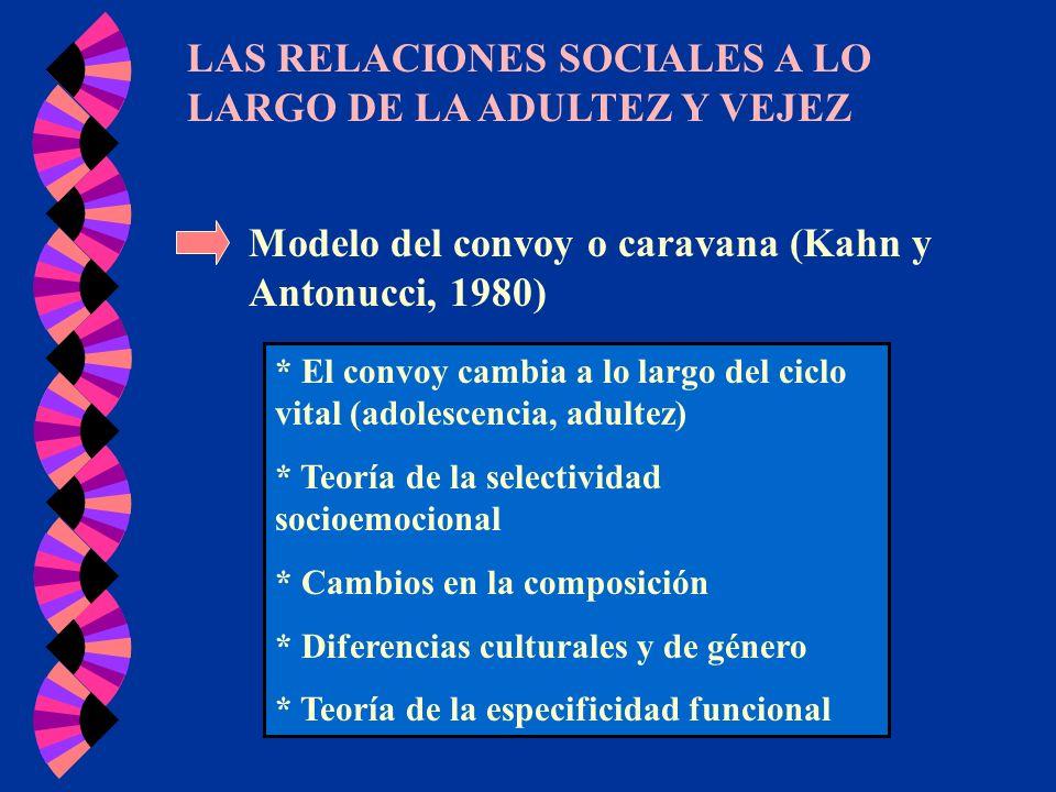 LAS RELACIONES SOCIALES A LO LARGO DE LA ADULTEZ Y VEJEZ Modelo del convoy o caravana (Kahn y Antonucci, 1980) * El convoy cambia a lo largo del ciclo