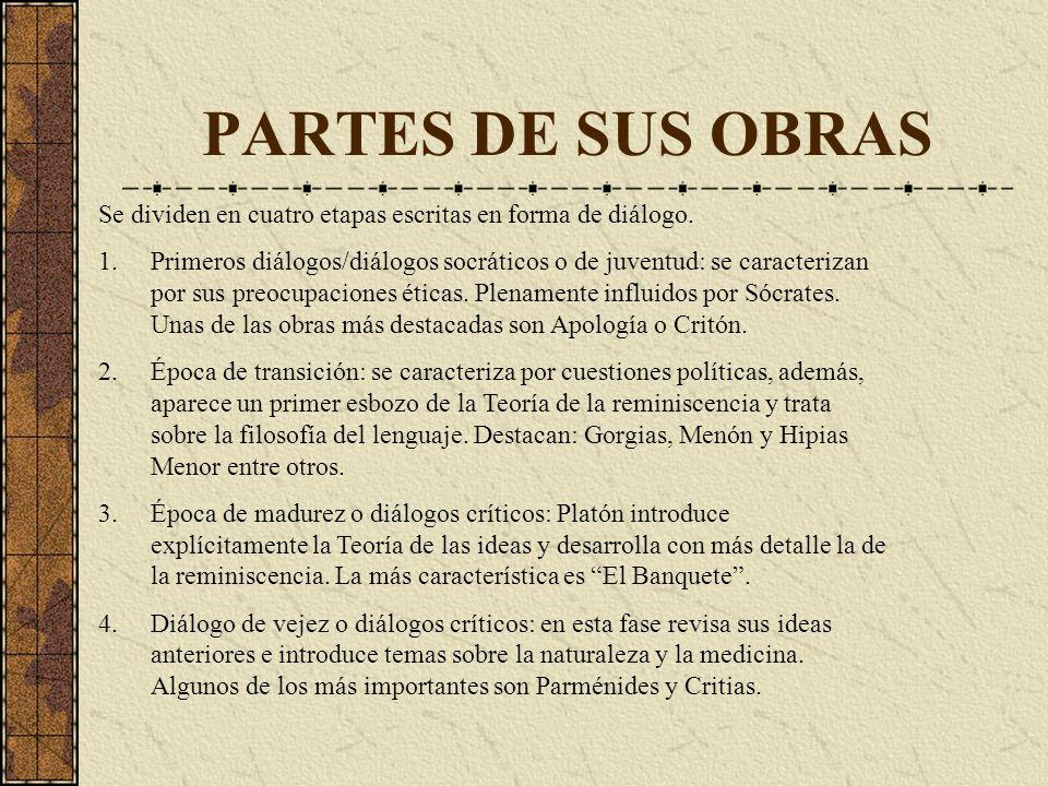 PARTES DE SUS OBRAS Se dividen en cuatro etapas escritas en forma de diálogo. 1.Primeros diálogos/diálogos socráticos o de juventud: se caracterizan p