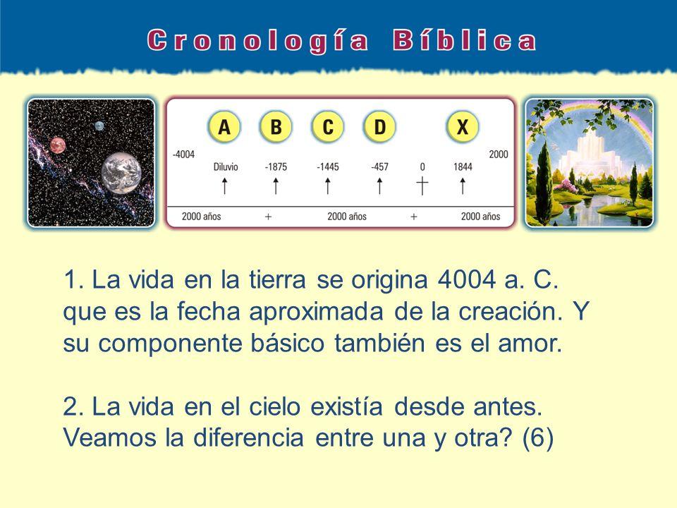 1. La vida en la tierra se origina 4004 a. C. que es la fecha aproximada de la creación. Y su componente básico también es el amor. 2. La vida en el c