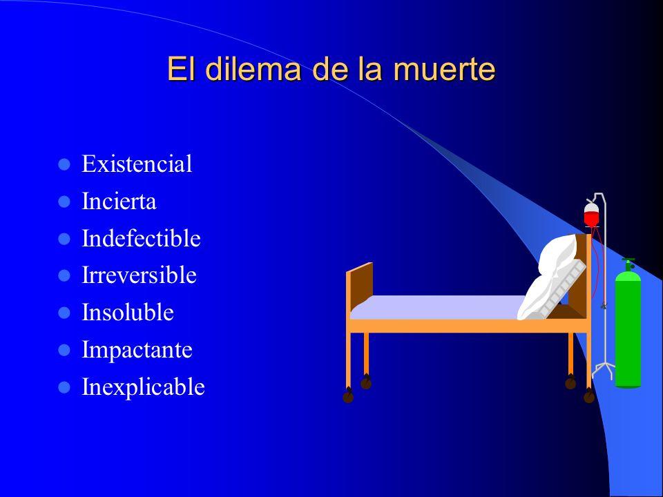 El dilema de la muerte Existencial Incierta Indefectible Irreversible Insoluble Impactante Inexplicable