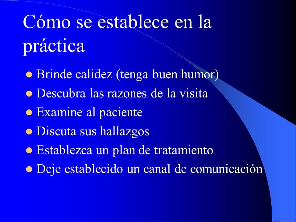 Brinde calidez (tenga buen humor) Descubra las razones de la visita Examine al paciente Discuta sus hallazgos Establezca un plan de tratamiento Deje e