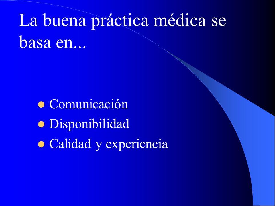 Entender Escuchar activamente Interpretar No debe centrarse sólo en los síntomas sino en la persona.