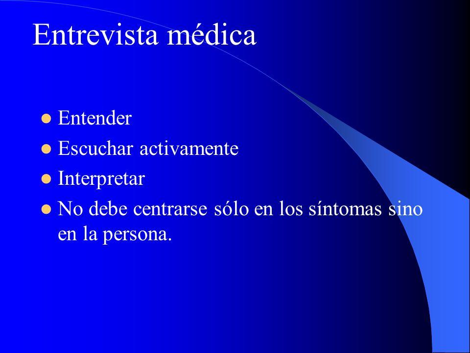 Entender Escuchar activamente Interpretar No debe centrarse sólo en los síntomas sino en la persona. Entrevista médica