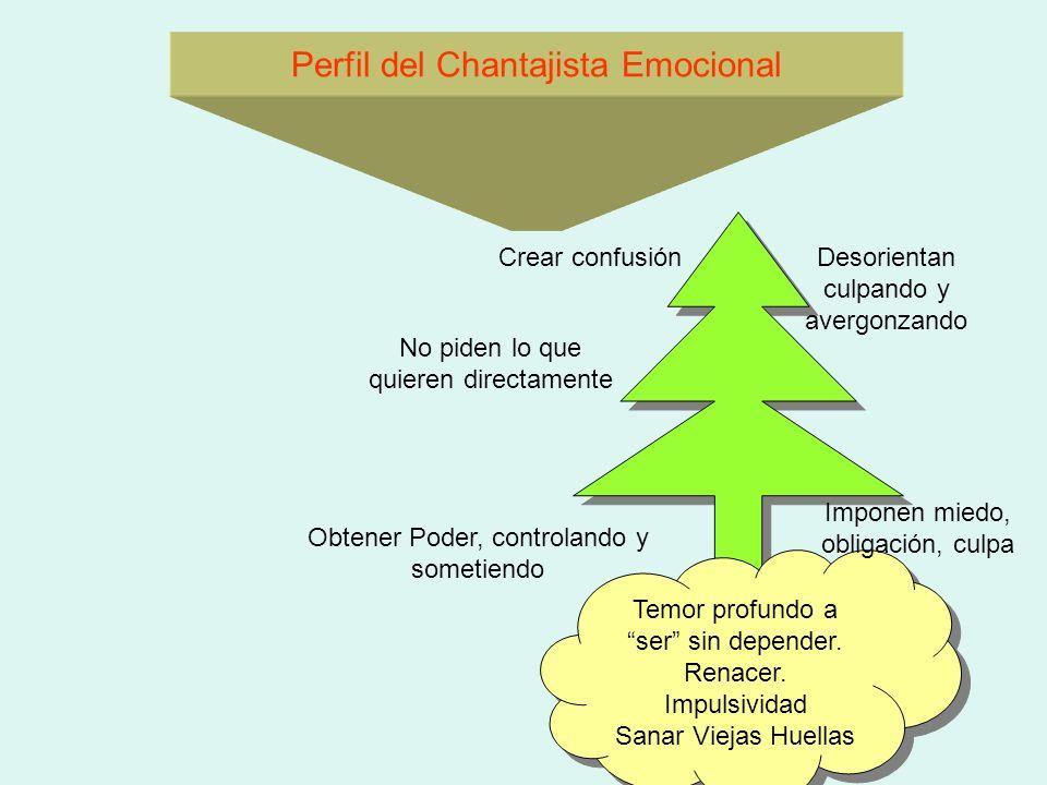 Perfil del Chantajista Emocional Temor profundo a ser sin depender. Renacer. Impulsividad Sanar Viejas Huellas Temor profundo a ser sin depender. Rena