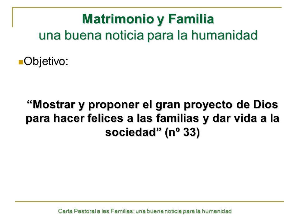 Carta Pastoral a las Familias: una buena noticia para la humanidad Matrimonio y Familia una buena noticia para la humanidad Objetivo: Mostrar y propon