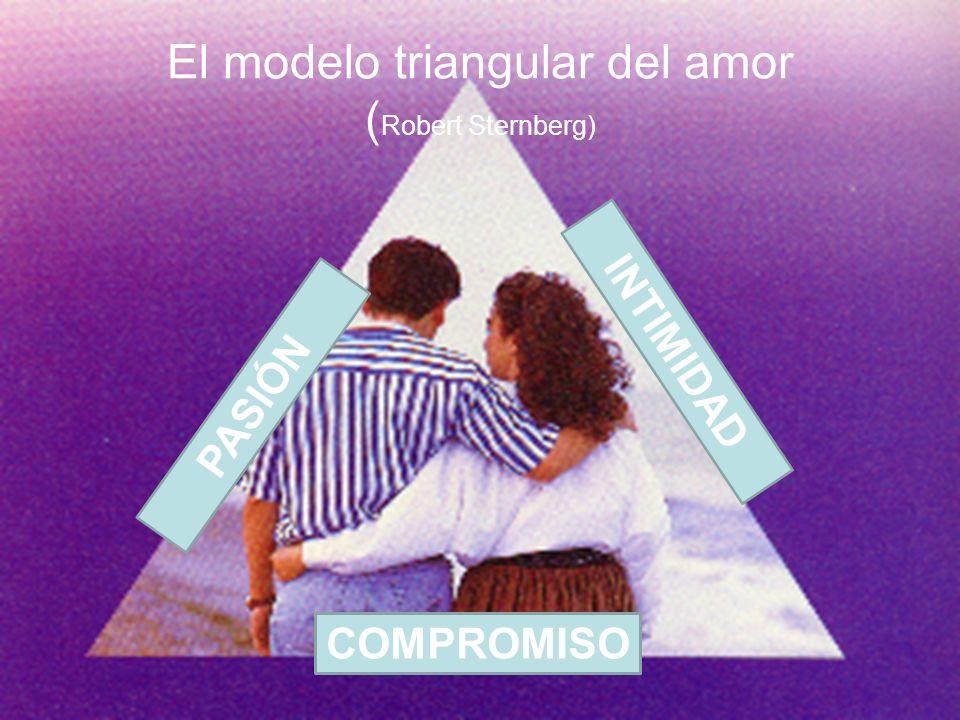 El modelo triangular del amor ( Robert Sternberg) PASIÓN INTIMIDAD COMPROMISO