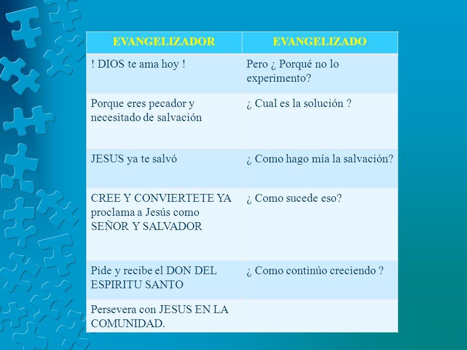 1.EL AMOR DE DIOS.