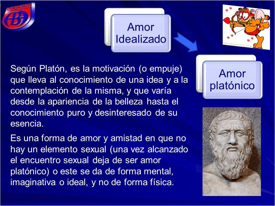 Amor Idealizado Amor platónico Según Platón, es la motivación (o empuje) que lleva al conocimiento de una idea y a la contemplación de la misma, y que varía desde la apariencia de la belleza hasta el conocimiento puro y desinteresado de su esencia.