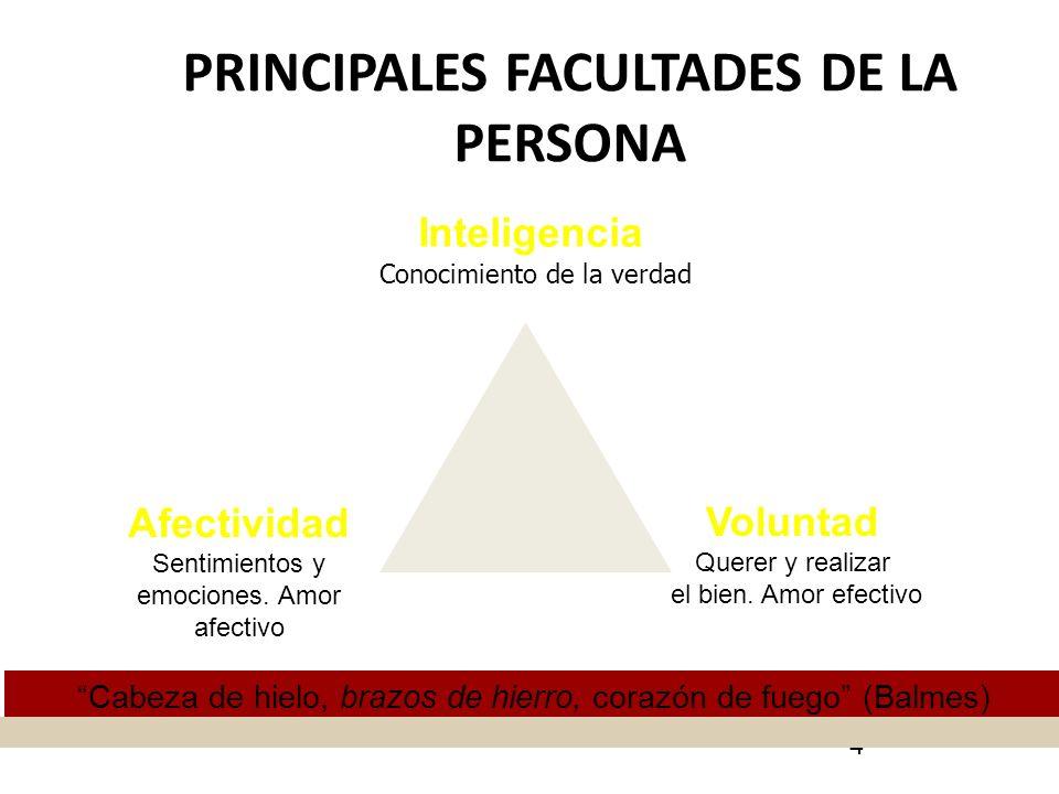PRINCIPALES FACULTADES DE LA PERSONA 4 Inteligencia Conocimiento de la verdad Voluntad Querer y realizar el bien. Amor efectivo Afectividad Sentimient