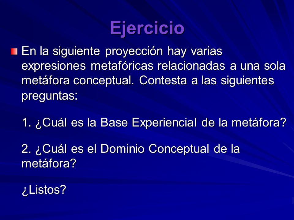 Ejercicio En la siguiente proyección hay varias expresiones metafóricas relacionadas a una sola metáfora conceptual.