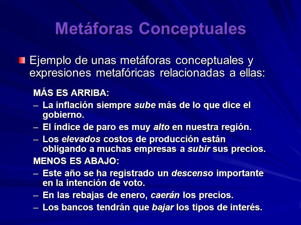 Metáforas Conceptuales Ejemplo de unas metáforas conceptuales y expresiones metafóricas relacionadas a ellas: MÁS ES ARRIBA: –La inflación siempre sube más de lo que dice el gobierno.