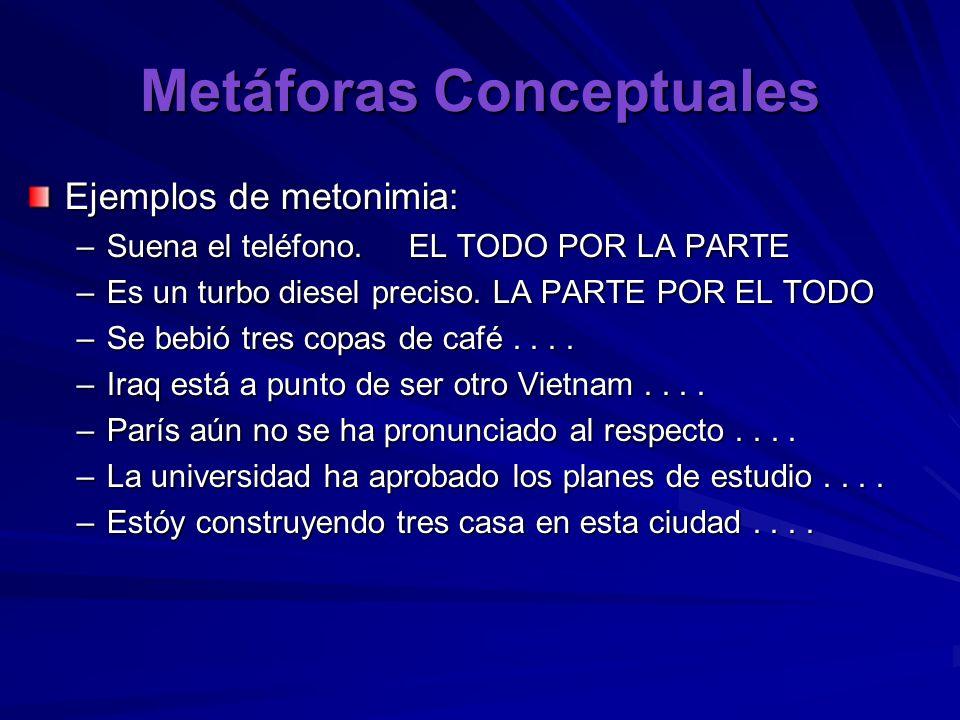Metáforas Conceptuales Ejemplos de metonimia: –Suena el teléfono.