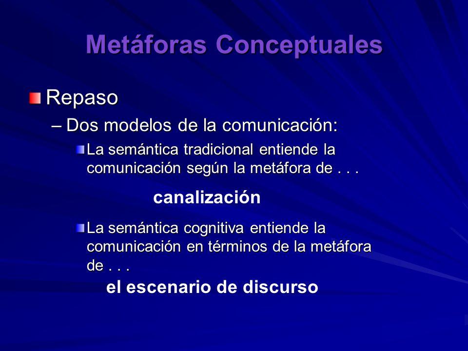 Metáforas Conceptuales Repaso –Dos modelos de la comunicación: La semántica tradicional entiende la comunicación según la metáfora de...