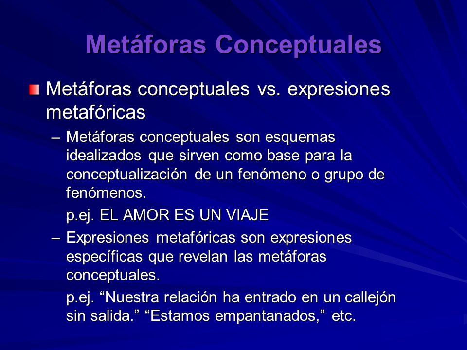 Metáforas Conceptuales Metáforas conceptuales vs.