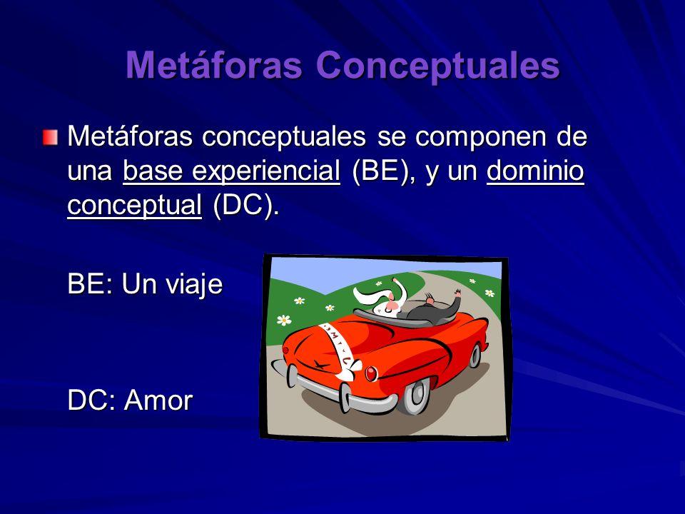 Metáforas Conceptuales Metáforas conceptuales se componen de una base experiencial (BE), y un dominio conceptual (DC).