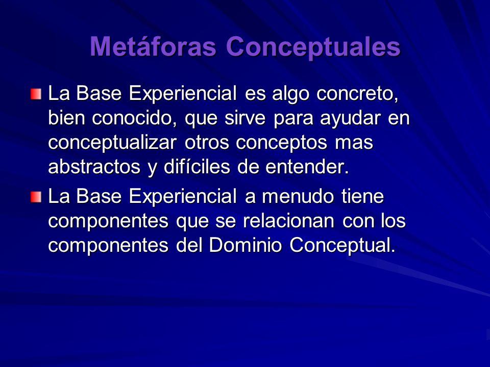 Metáforas Conceptuales La Base Experiencial es algo concreto, bien conocido, que sirve para ayudar en conceptualizar otros conceptos mas abstractos y difíciles de entender.
