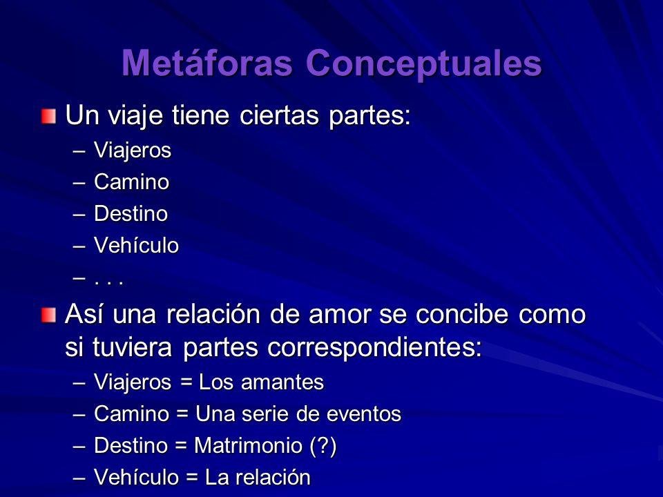 Metáforas Conceptuales Un viaje tiene ciertas partes: –Viajeros –Camino –Destino –Vehículo –...