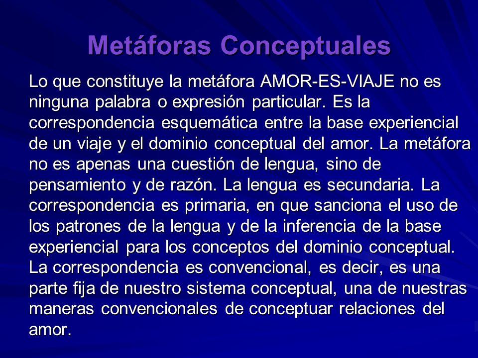 Metáforas Conceptuales Lo que constituye la metáfora AMOR-ES-VIAJE no es ninguna palabra o expresión particular.