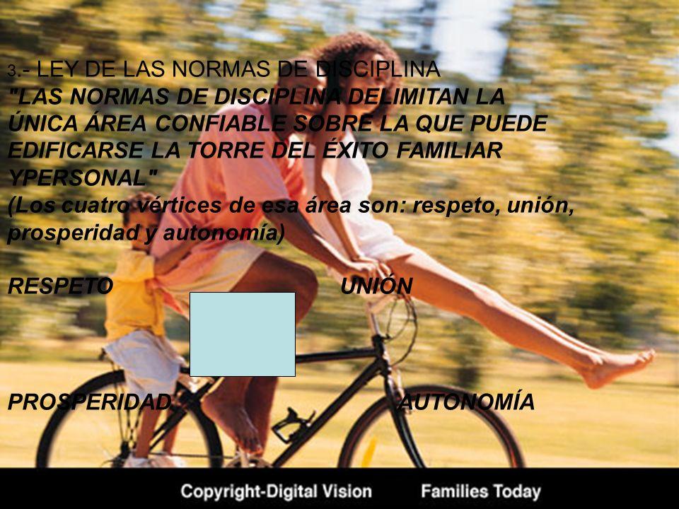 3.- LEY DE LAS NORMAS DE DISCIPLINA
