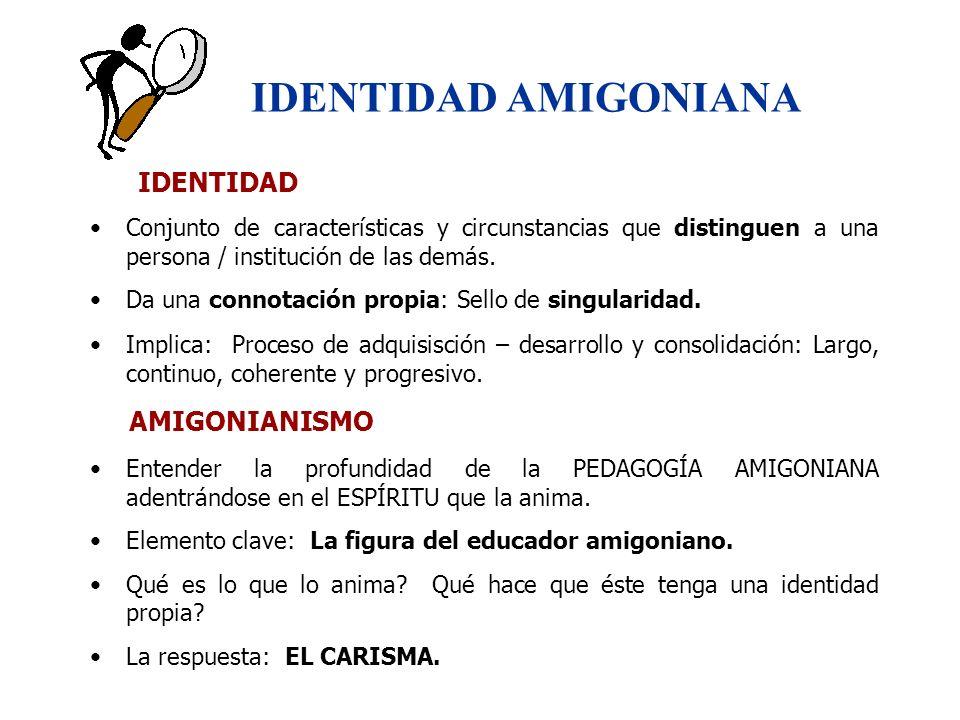 IDENTIDAD AMIGONIANA IDENTIDAD Conjunto de características y circunstancias que distinguen a una persona / institución de las demás. Da una connotació