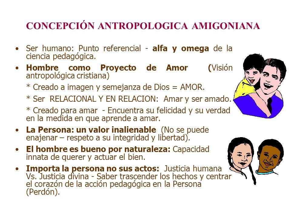 CONCEPCIÓN ANTROPOLOGICA AMIGONIANA Ser humano: Punto referencial - alfa y omega de la ciencia pedagógica. Hombre como Proyecto de Amor (Visión antrop