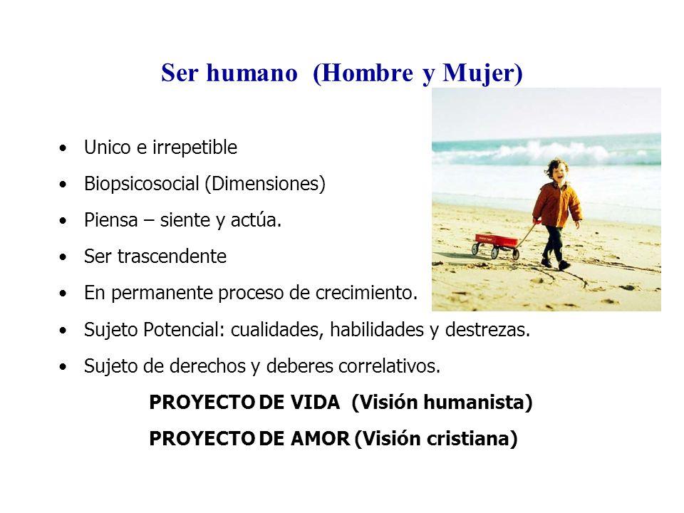 Ser humano (Hombre y Mujer) Unico e irrepetible Biopsicosocial (Dimensiones) Piensa – siente y actúa. Ser trascendente En permanente proceso de crecim