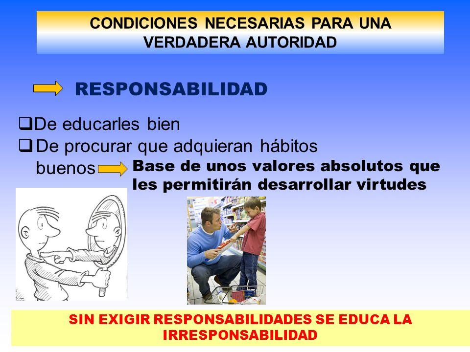 CONDICIONES NECESARIAS PARA UNA VERDADERA AUTORIDAD RESPONSABILIDAD De educarles bien De procurar que adquieran hábitos buenos Base de unos valores ab