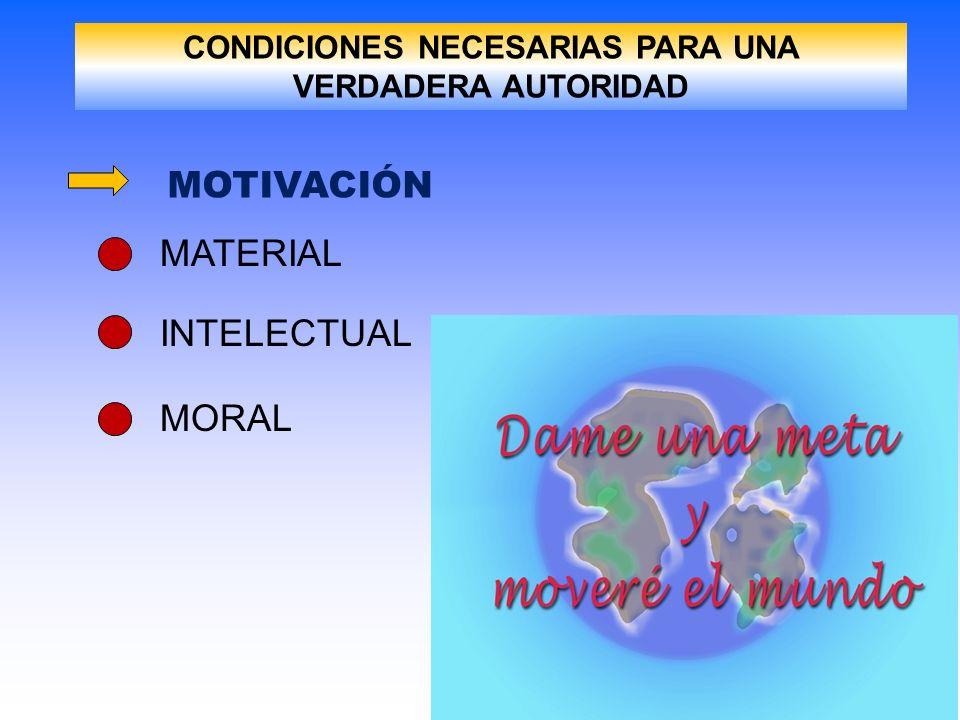 CONDICIONES NECESARIAS PARA UNA VERDADERA AUTORIDAD MOTIVACIÓN MATERIAL INTELECTUAL MORAL