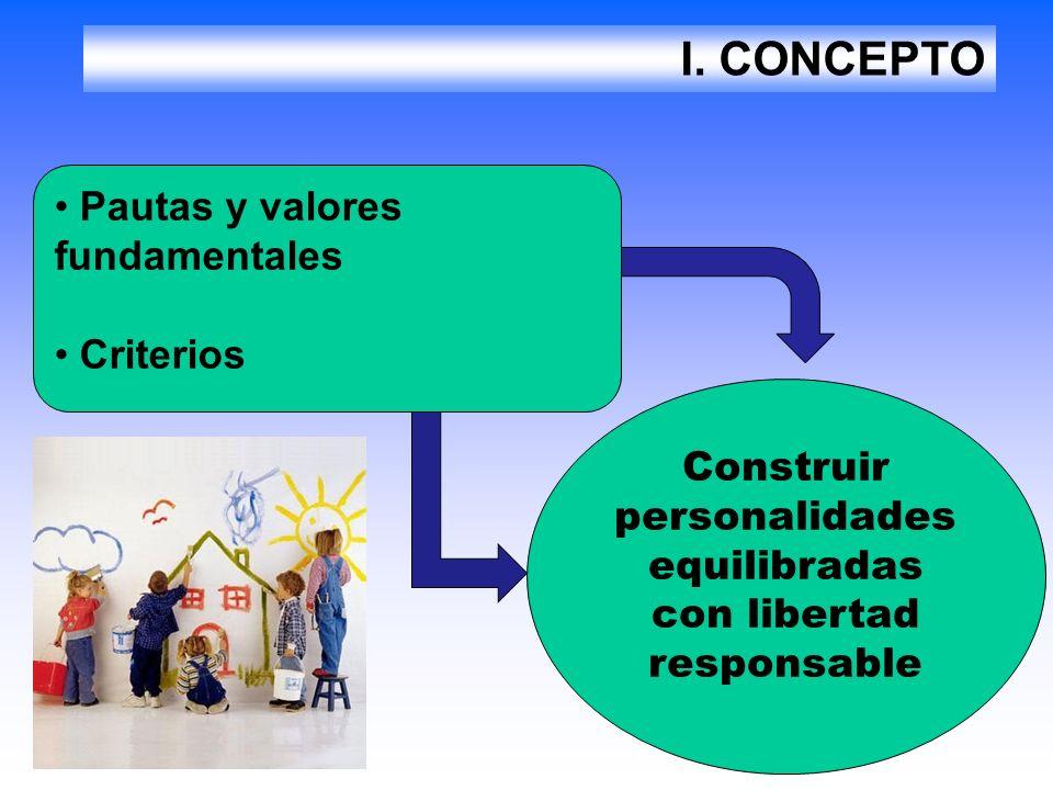 I. CONCEPTO Pautas y valores fundamentales Criterios Construir personalidades equilibradas con libertad responsable