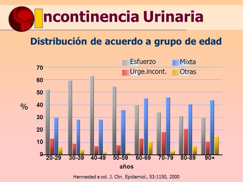 Distribución de acuerdo a grupo de edad 70 60 50 40 30 20 10 0 20-2930-3940-4950-5960-6970-7980-8990+ años Esfuerzo Urge.incont.