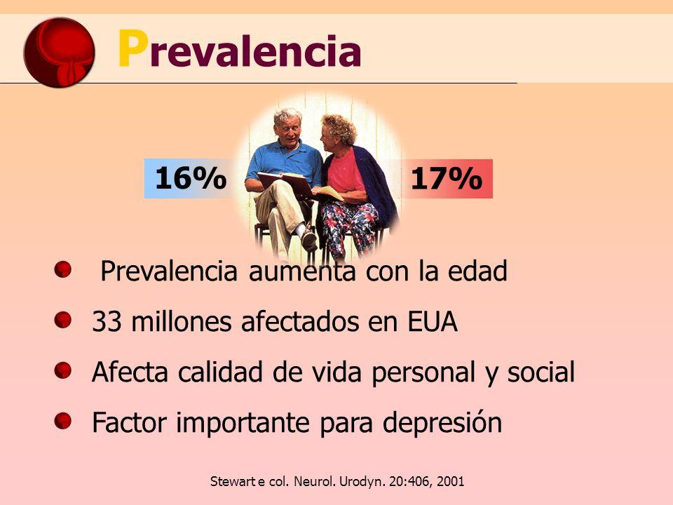 P revalencia Prevalencia aumenta con la edad 33 millones afectados en EUA Afecta calidad de vida personal y social Factor importante para depresión Stewart e col.