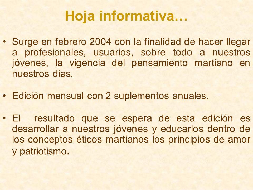 Generación de Ideas… Selección y organización de la información Factor humano.