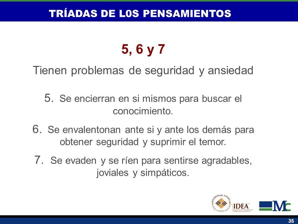35 5, 6 y 7 Tienen problemas de seguridad y ansiedad 5. Se encierran en si mismos para buscar el conocimiento. 6. Se envalentonan ante si y ante los d