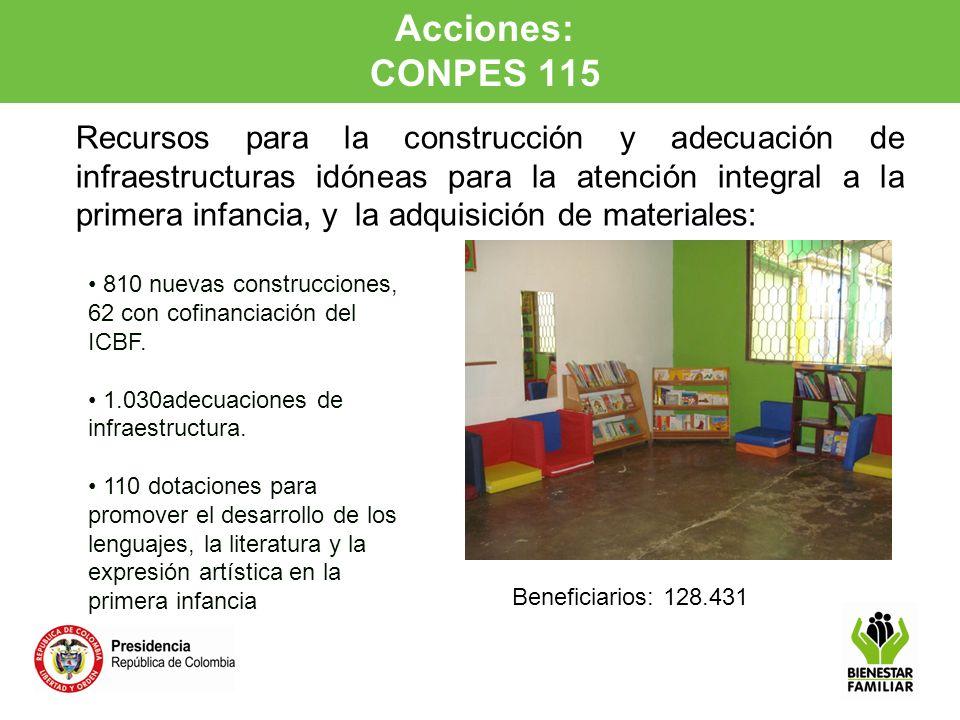 Acciones: CONPES 115 a la Primera Infancia Recursos para la construcción y adecuación de infraestructuras idóneas para la atención integral a la primera infancia, y la adquisición de materiales: 810 nuevas construcciones, 62 con cofinanciación del ICBF.