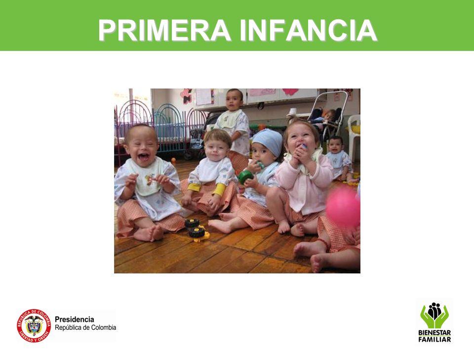 35 Jardín Social Paisaje de Sol – Valledupar 300 niños y niñas Medellín Comuna 13300300 niños