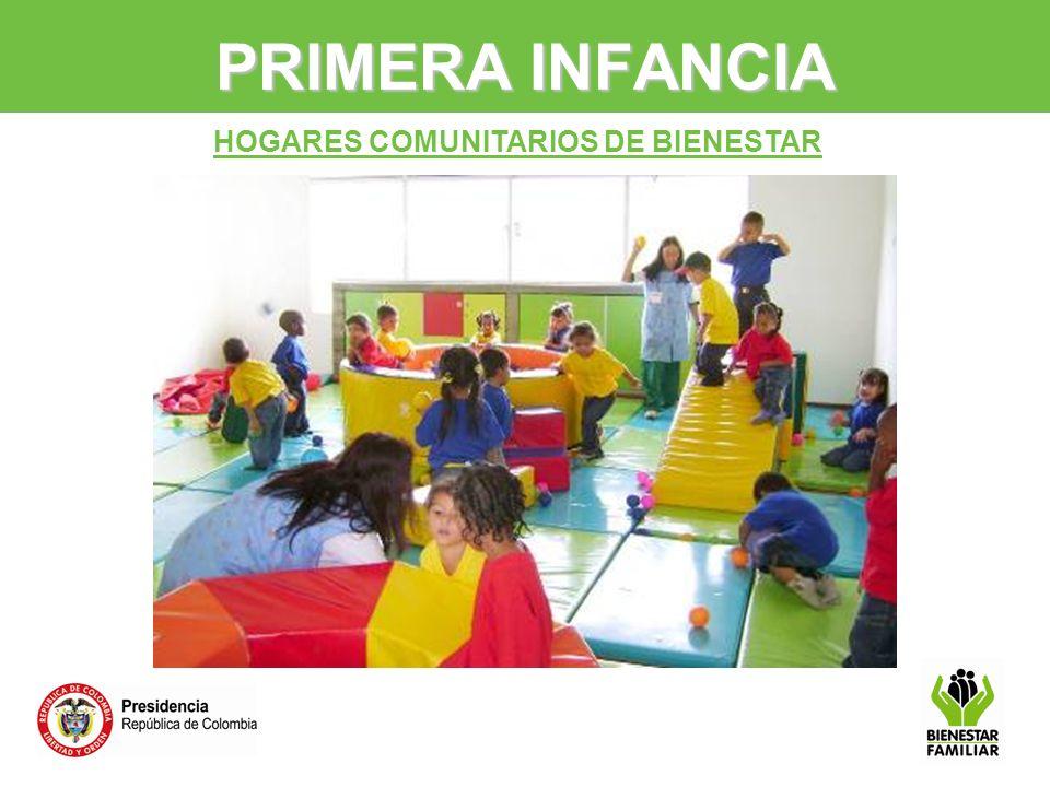 HOGARES COMUNITARIOS DE BIENESTAR