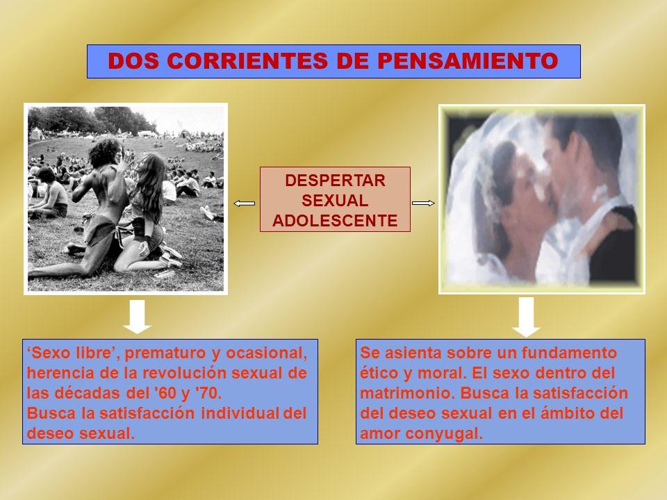 DOS CORRIENTES DE PENSAMIENTO DESPERTAR SEXUAL ADOLESCENTE Sexo libre, prematuro y ocasional, herencia de la revolución sexual de las décadas del '60
