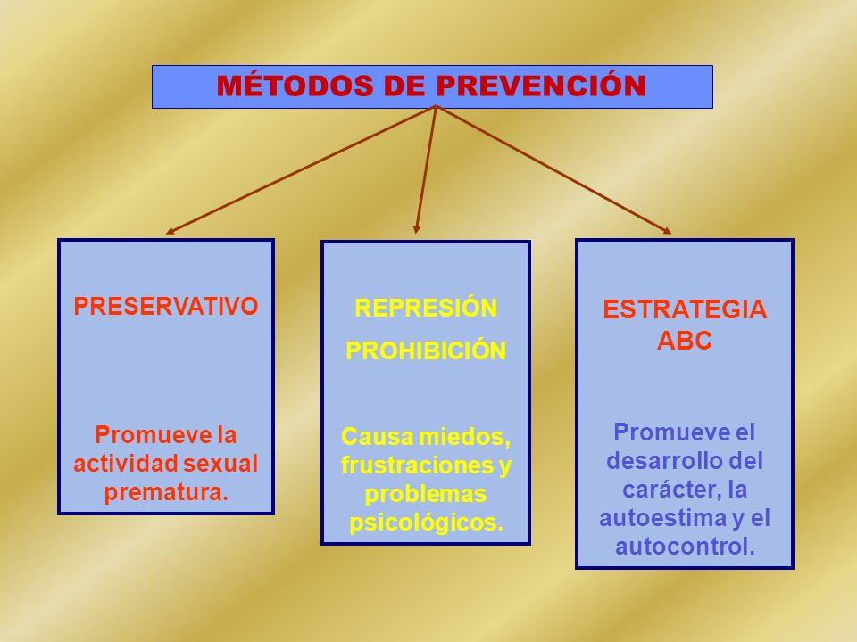 MÉTODOS DE PREVENCIÓN REPRESIÓN PROHIBICIÓN Causa miedos, frustraciones y problemas psicológicos. PRESERVATIVO Promueve la actividad sexual prematura.