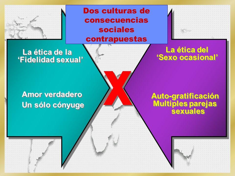 x x Amor verdadero Un sólo cónyuge Amor verdadero Un sólo cónyuge La ética de laFidelidad sexual La ética del Sexo ocasional La ética del Sexo ocasion