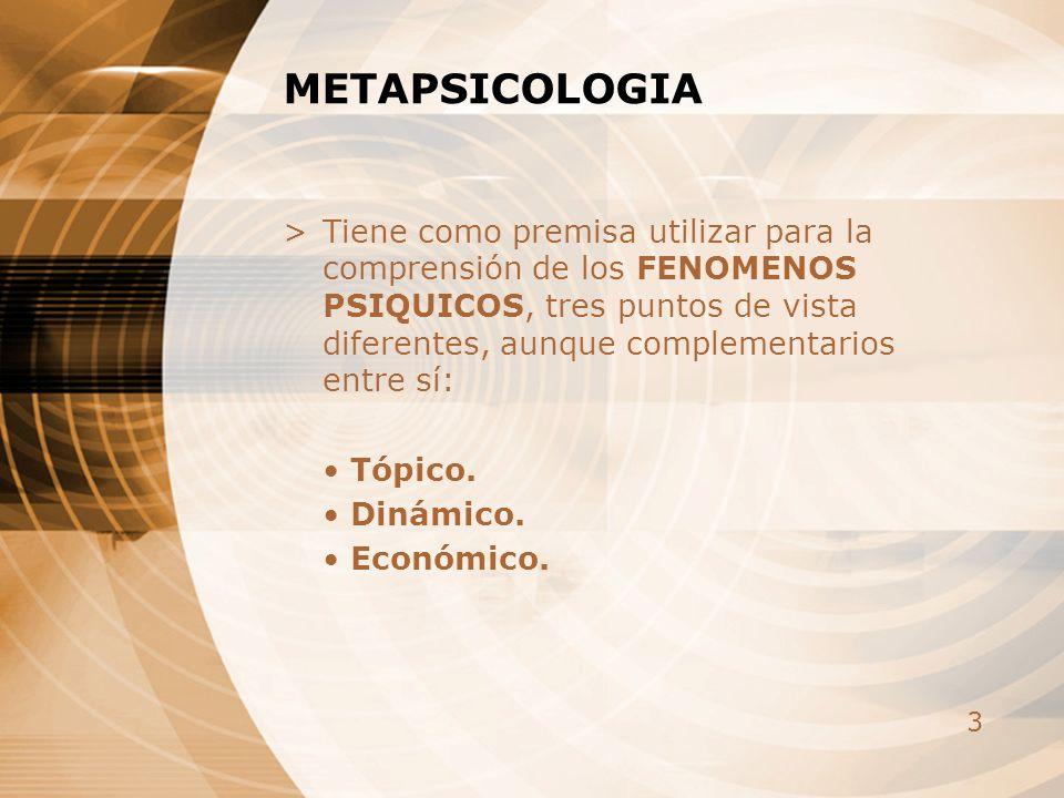 3 METAPSICOLOGIA >Tiene como premisa utilizar para la comprensión de los FENOMENOS PSIQUICOS, tres puntos de vista diferentes, aunque complementarios