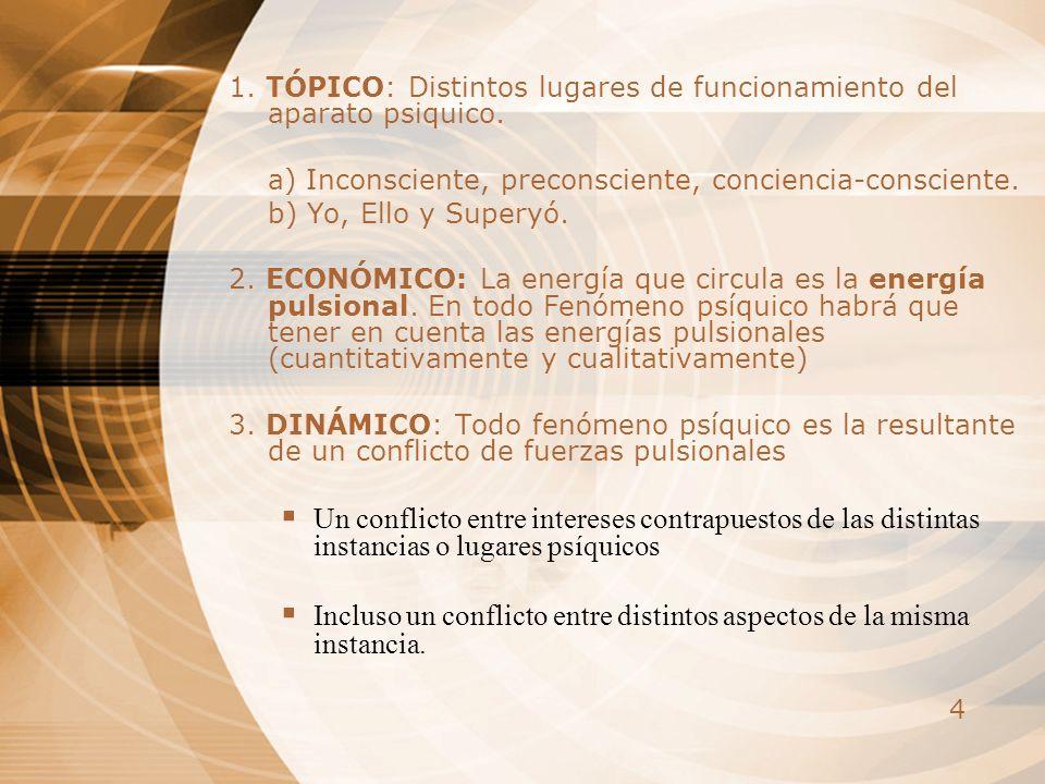 4 1. TÓPICO: Distintos lugares de funcionamiento del aparato psiquico. a) Inconsciente, preconsciente, conciencia-consciente. b) Yo, Ello y Superyó. 2