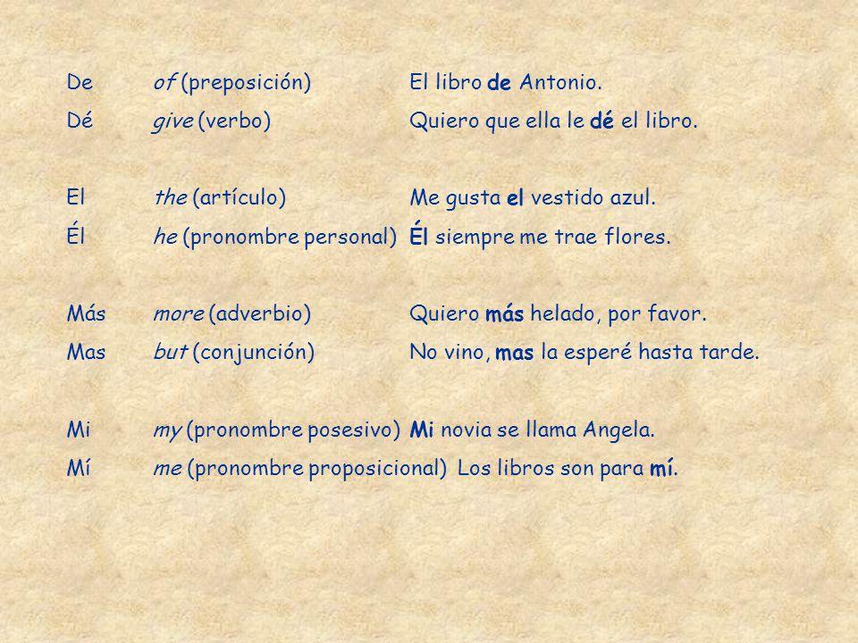 Deof (preposición)El libro de Antonio. Dégive (verbo)Quiero que ella le dé el libro. Elthe (artículo)Me gusta el vestido azul. Élhe (pronombre persona