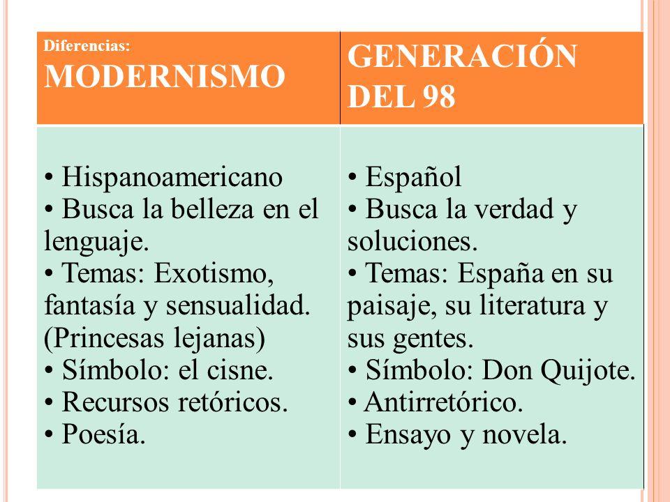 Diferencias: MODERNISMO GENERACIÓN DEL 98 Hispanoamericano Busca la belleza en el lenguaje. Temas: Exotismo, fantasía y sensualidad. (Princesas lejana