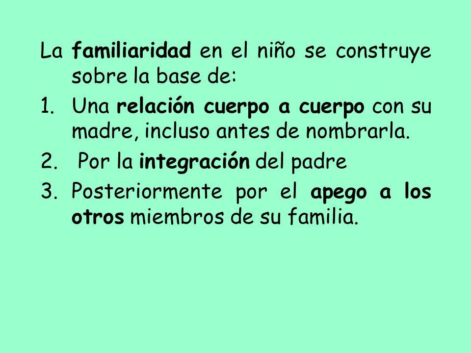 La familiaridad en el niño se construye sobre la base de: 1.Una relación cuerpo a cuerpo con su madre, incluso antes de nombrarla. 2. Por la integraci