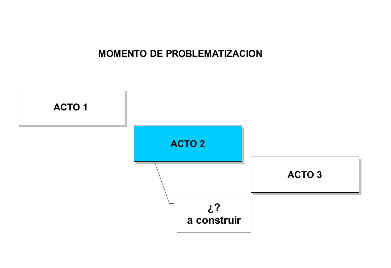 ACTO 1 ACTO 2 ACTO 3 MOMENTO DE PROBLEMATIZACION ¿? a construir