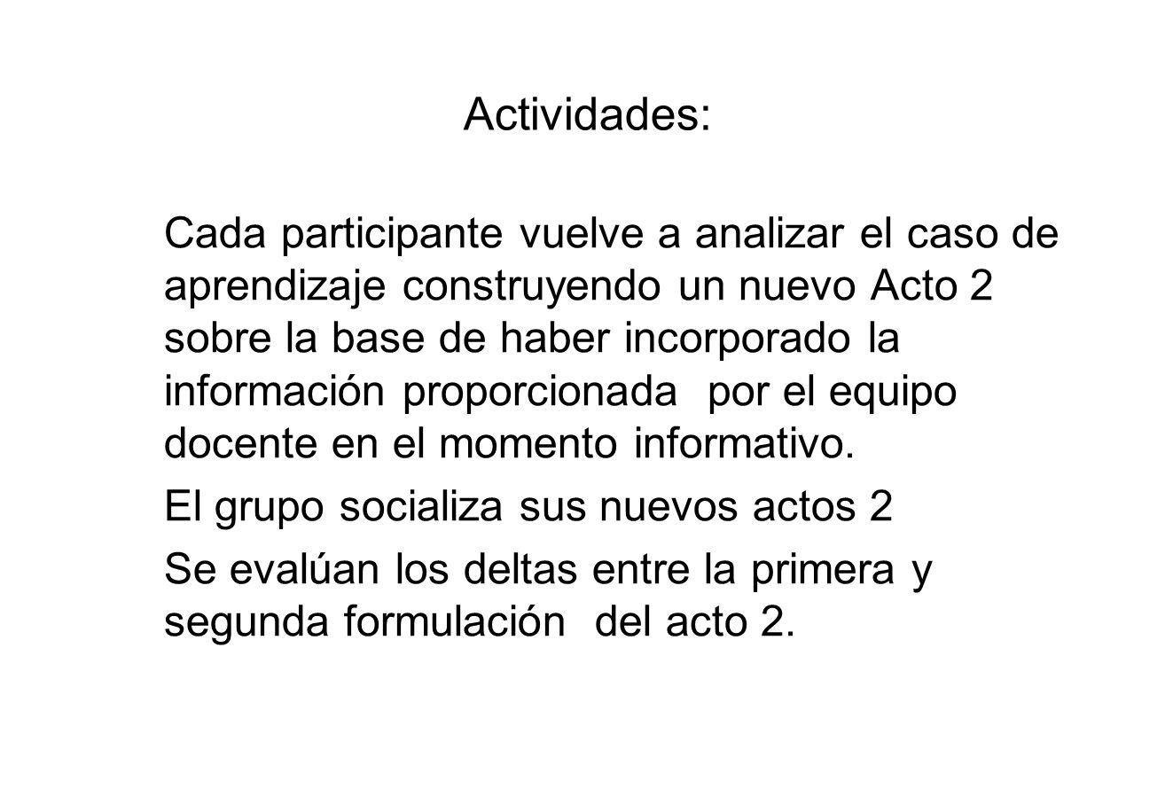 Actividades: Cada participante vuelve a analizar el caso de aprendizaje construyendo un nuevo Acto 2 sobre la base de haber incorporado la información