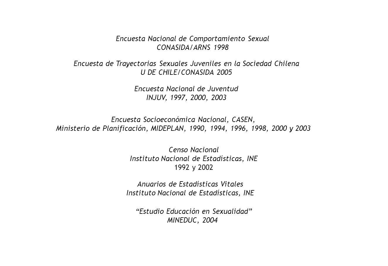 Encuesta de Trayectorias Sexuales Juveniles en la Sociedad Chilena U DE CHILE/CONASIDA 2005 Encuesta Nacional de Comportamiento Sexual CONASIDA/ARNS 1