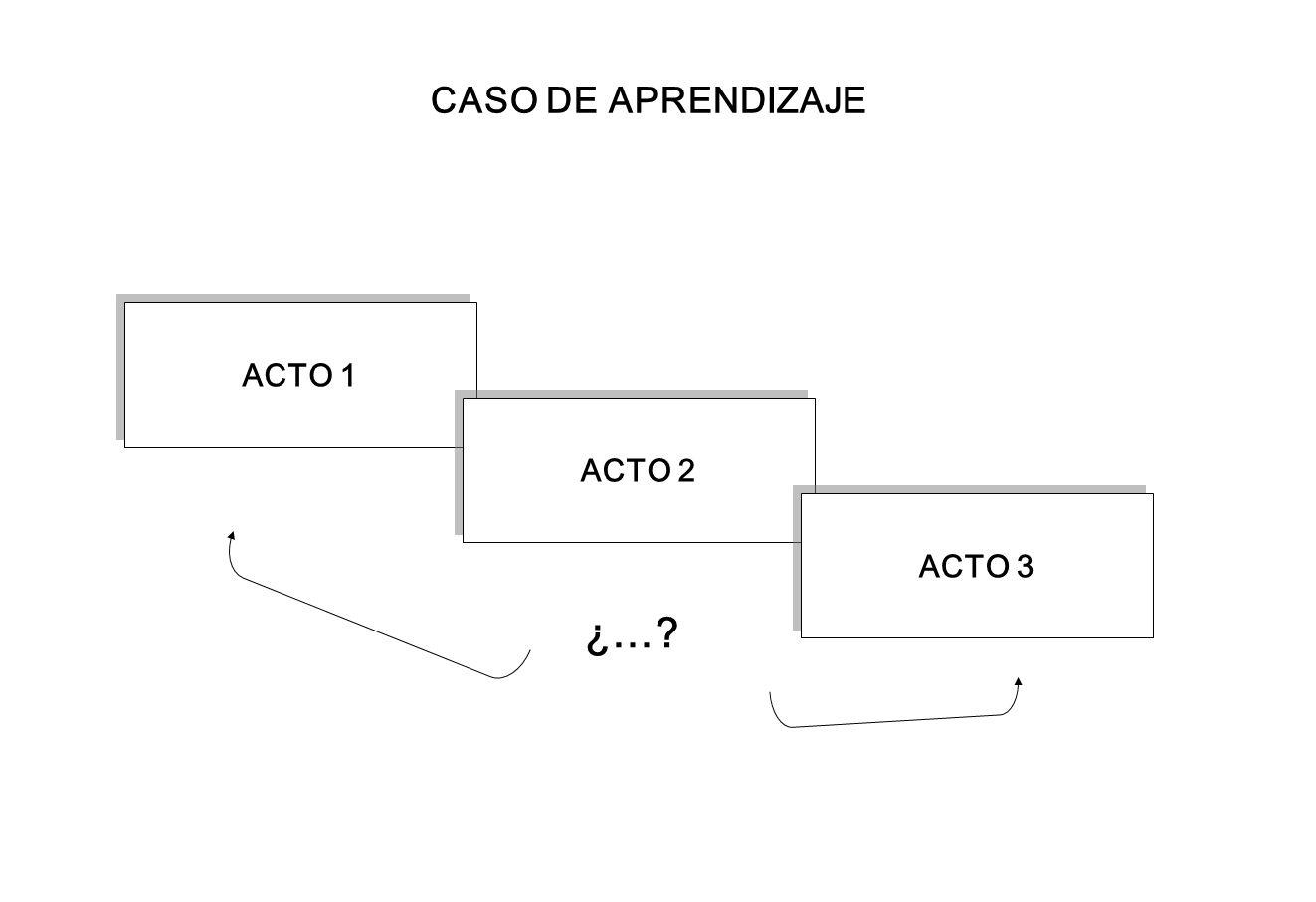 ACTO 1 ACTO 2 ACTO 3 ¿…? CASO DE APRENDIZAJE